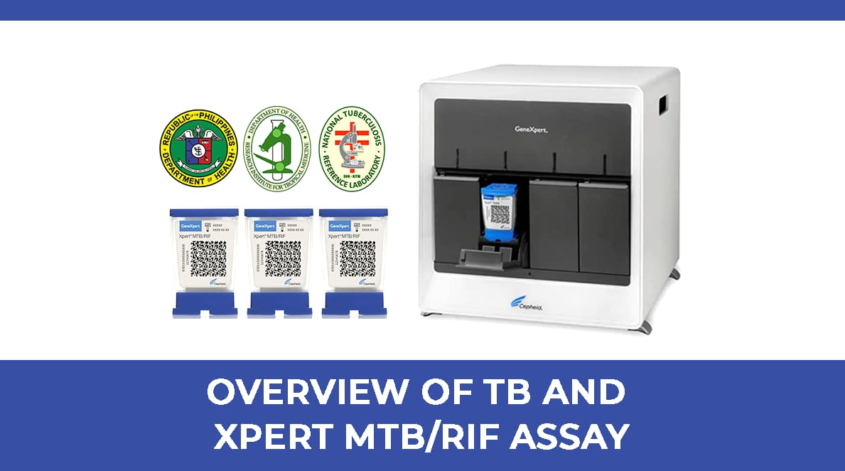 Overview of TB and Xpert MTB/Rif Assay